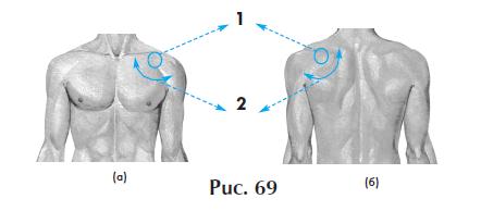 Лечение плече-лопаточного периартрита, бурсита