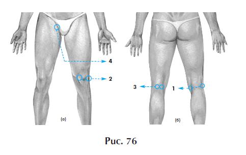 Лечение болей в колене